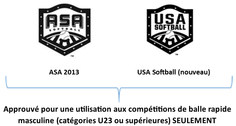 2019 USA Softball - New FP Only - Fr